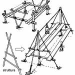 strutture in legno e corda realizzate in campeggio
